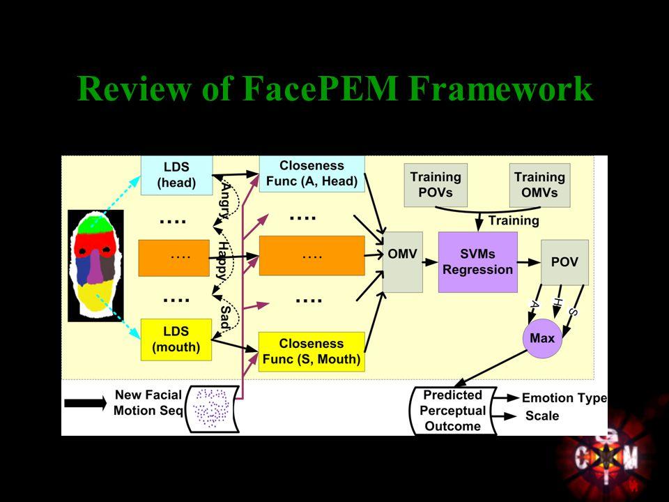 Review of FacePEM Framework