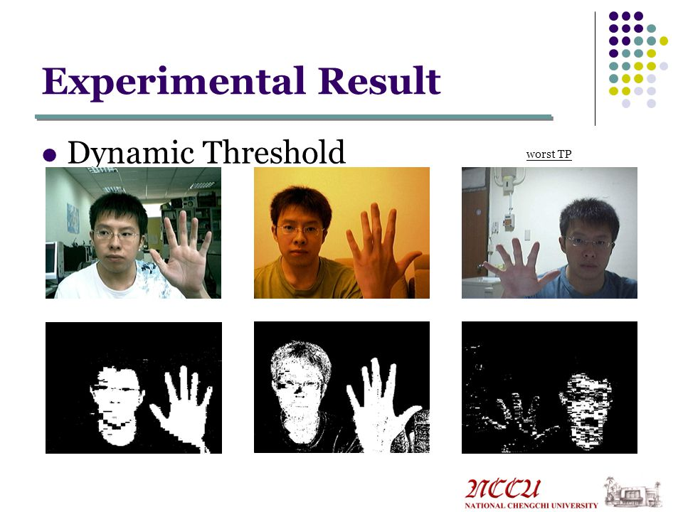 Experimental Result Dynamic Threshold worst TP