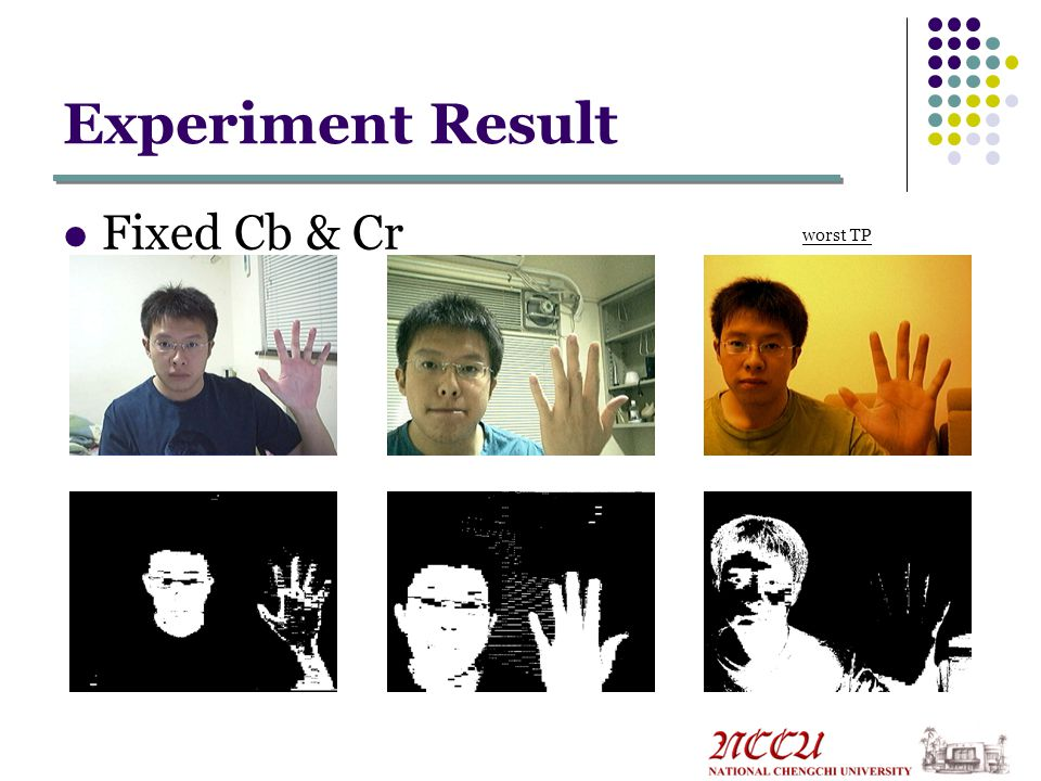 Experiment Result Fixed Cb & Cr worst TP