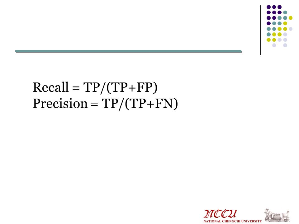 Recall = TP/(TP+FP) Precision = TP/(TP+FN)
