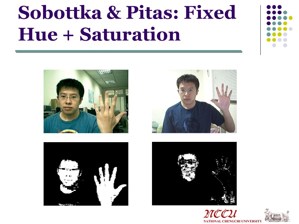 Experiment: Skin Color Segmentation Compare the performance of 5 different methods: Dynamic threshold Fixed threshold – fixed Hue Kawato & Ohya – fixed Normalized RGB Sobottka & Pitas – fixed Hue & Saturation Chai & Ngan – fixed Cb & Cr Material Images captured by a low-cost webcam under different lighting conditions.
