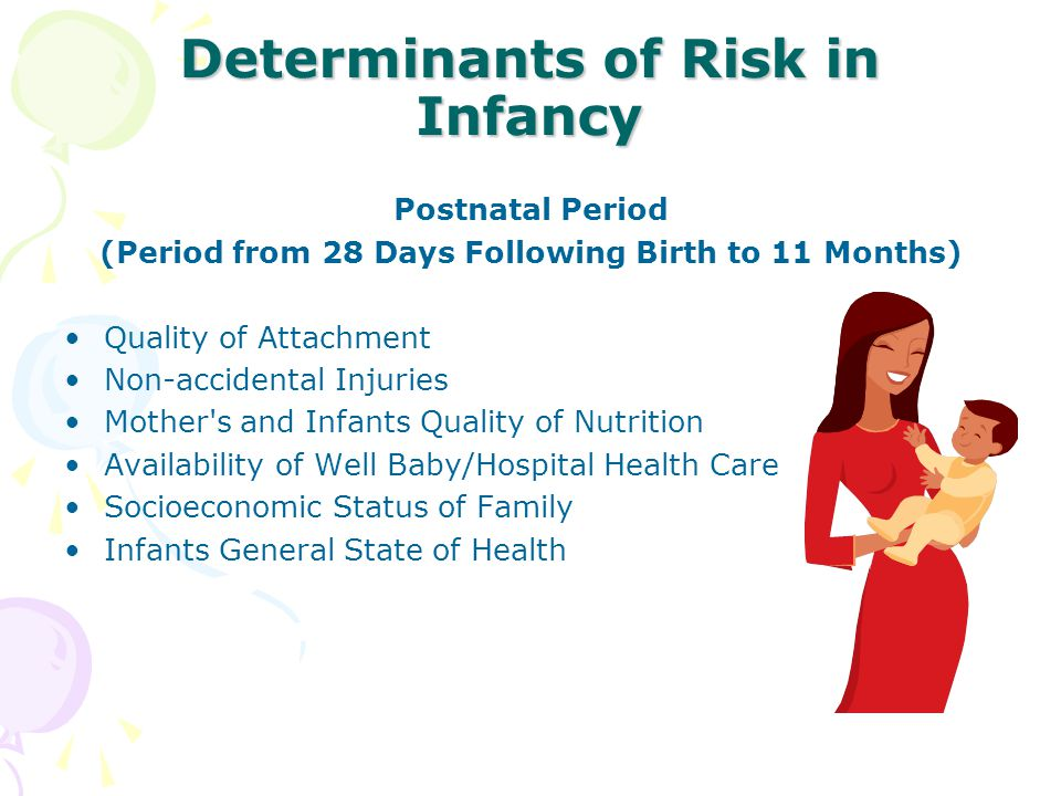 Determinants of Risk in Infancy Postnatal Period (Period from 28 Days Following Birth to 11 Months) Quality of Attachment Non-accidental Injuries Moth