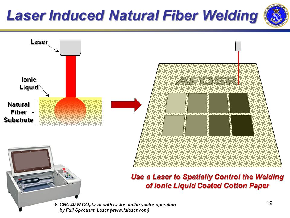 Department of Chemistry Laser Induced Natural Fiber Welding  CNC 40 W CO 2 laser with raster and/or vector operation by Full Spectrum Laser (www.fslaser.com) LaserNaturalFiberSubstrate IonicLiquid Use a Laser to Spatially Control the Welding of Ionic Liquid Coated Cotton Paper 19