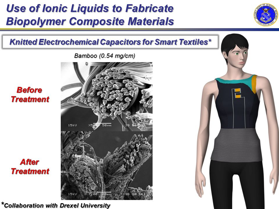 Department of Chemistry 20 Use of Ionic Liquids to Fabricate Biopolymer Composite Materials Knitted Electrochemical Capacitors for Smart Textiles* * Collaboration with Drexel University Bamboo (0.54 mg/cm)
