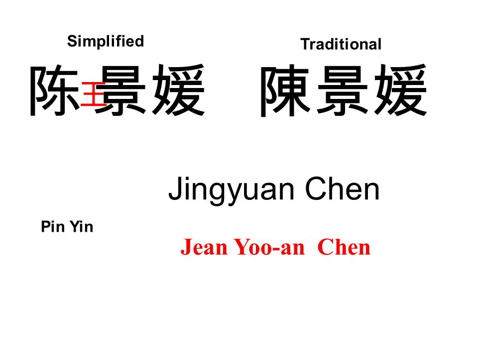 陈 景媛陳景媛 Simplified Traditional Pin Yin Jingyuan Chen Jean Yoo-an Chen 王