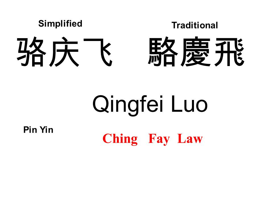 骆庆飞駱慶飛 Simplified Traditional Pin Yin Qingfei Luo Ching Fay Law