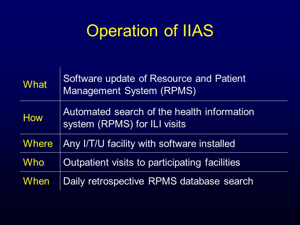 Operation of IIAS What Software update of Resource and Patient Management System (RPMS) How Automated search of the health information system (RPMS) for ILI visits WhereAny I/T/U facility with software installed WhoOutpatient visits to participating facilities WhenDaily retrospective RPMS database search