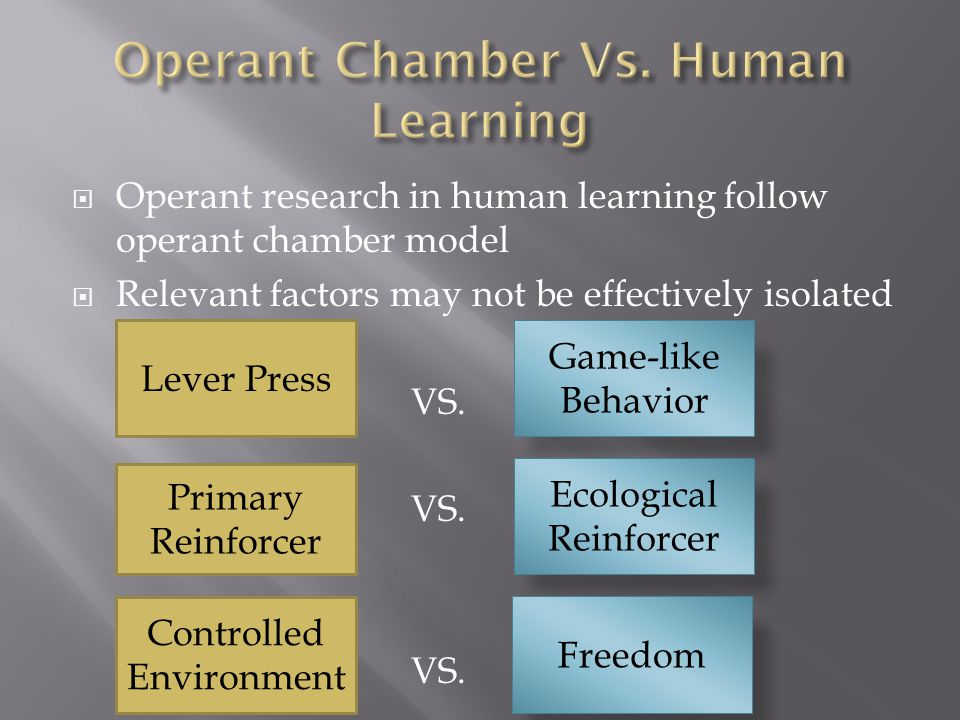  Operant research in human learning follow operant chamber model  Relevant factors may not be effectively isolated VS.