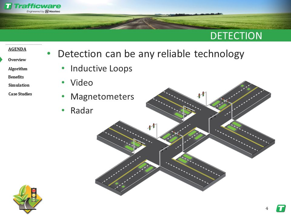 Overview AGENDA Benefits Algorithm Simulation 4 Case Studies Detection can be any reliable technology Inductive Loops Video Magnetometers Radar DETECTION