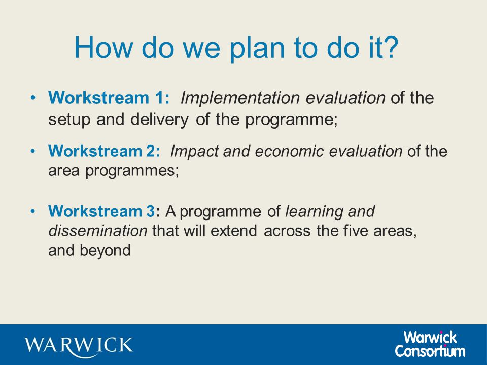 How do we plan to do it? Workstream 1: Implementation evaluation of the setup and delivery of the programme; Workstream 2: Impact and economic evaluat