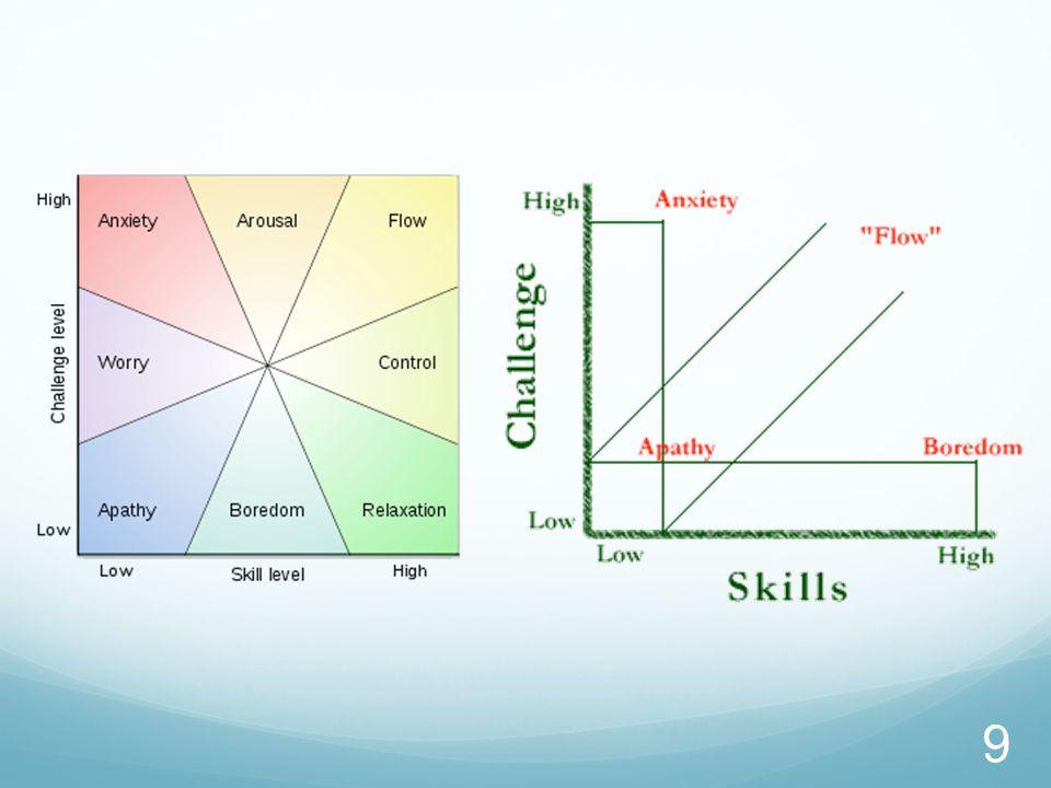 How Do We Teach Flow.
