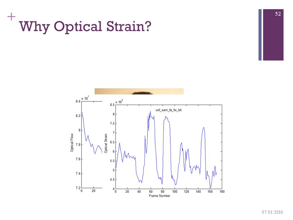 + Why Optical Strain 07/01/2010 52