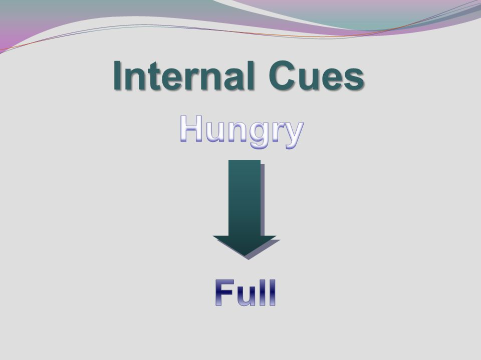 Internal Cues