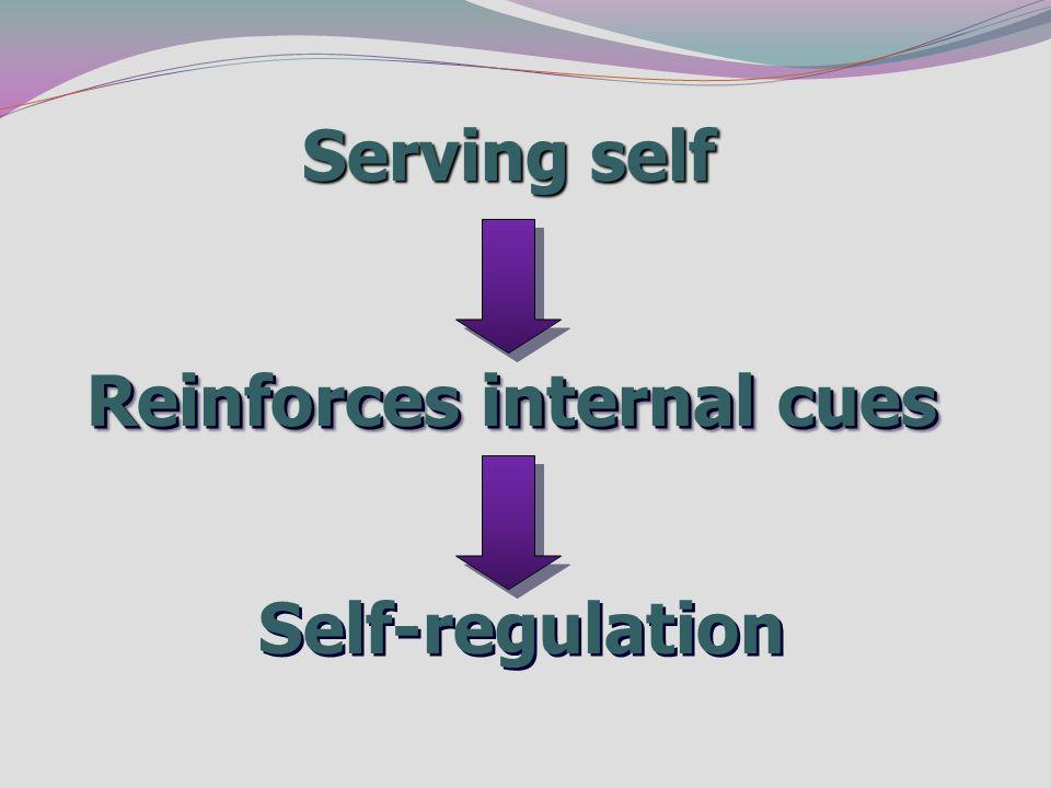 Serving self Reinforces internal cues Self-regulation