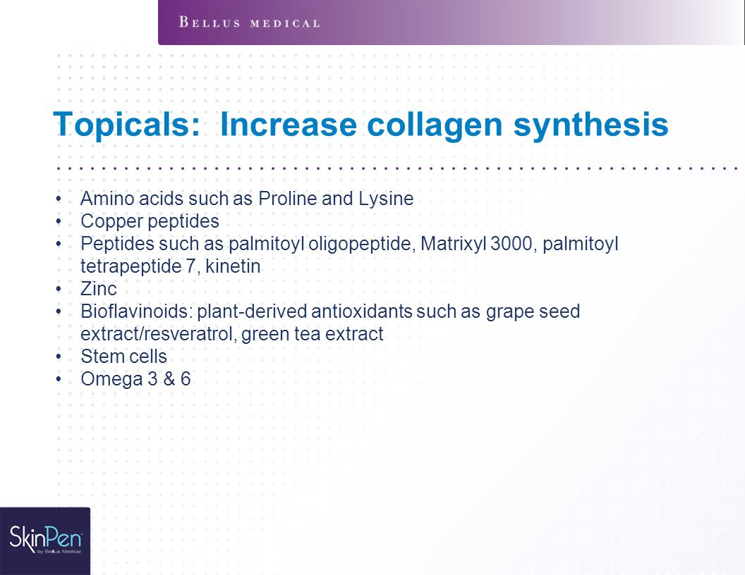 Topicals: Increase collagen synthesis Amino acids such as Proline and Lysine Copper peptides Peptides such as palmitoyl oligopeptide, Matrixyl 3000, palmitoyl tetrapeptide 7, kinetin Zinc Bioflavinoids: plant-derived antioxidants such as grape seed extract/resveratrol, green tea extract Stem cells Omega 3 & 6