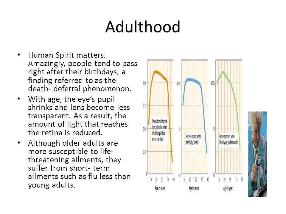 Adulthood Human Spirit matters. Amazingly, people tend to pass right after their birthdays, a finding referred to as the death- deferral phenomenon. W