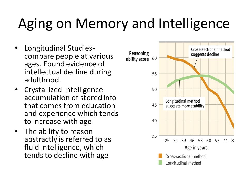Aging on Memory and Intelligence Longitudinal Studies- compare people at various ages. Found evidence of intellectual decline during adulthood. Crysta