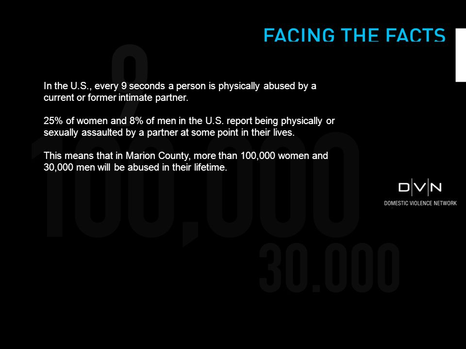 On average, more than 3 women are murdered by their husbands or boyfriends in the U.S. everyday.