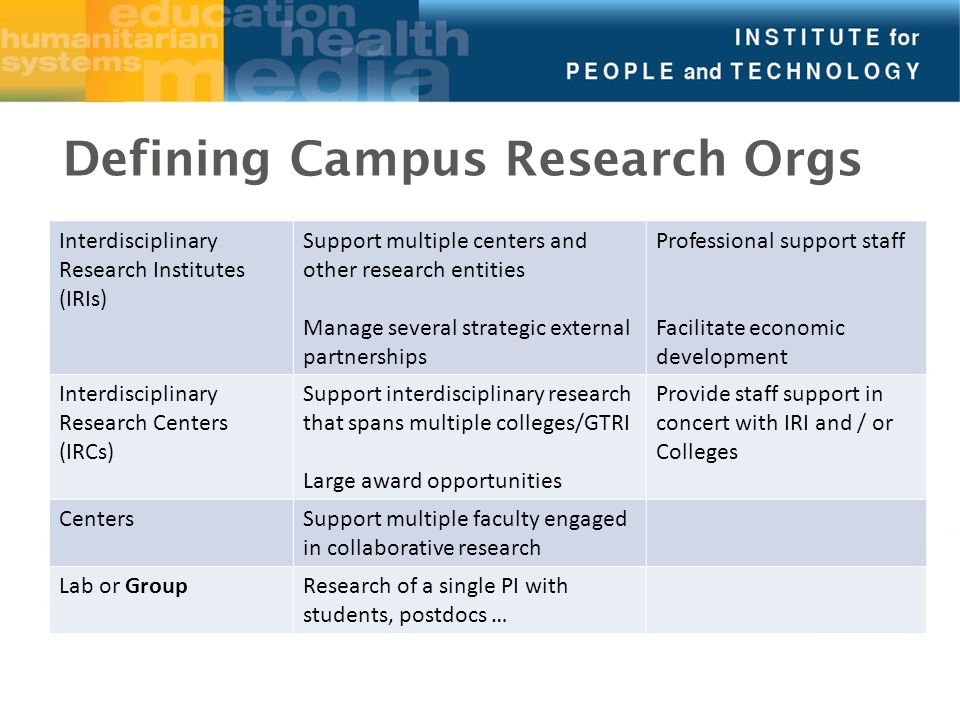 Interdisciplinary Research Institutes (IRIs) Support multiple centers and other research entities Manage several strategic external partnerships Professional support staff Facilitate economic development Interdisciplinary Research Centers (IRCs) Support interdisciplinary research that spans multiple colleges/GTRI Large award opportunities Provide staff support in concert with IRI and / or Colleges CentersSupport multiple faculty engaged in collaborative research Lab or GroupResearch of a single PI with students, postdocs … Defining Campus Research Orgs