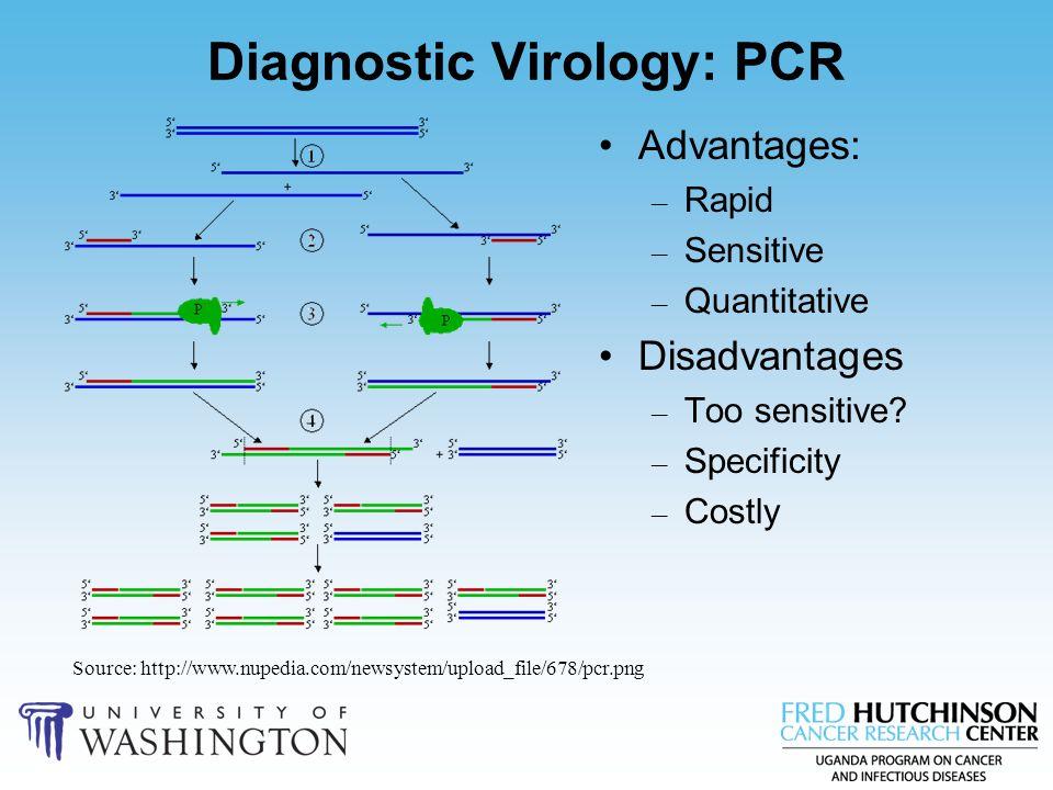 Source: http://www.nupedia.com/newsystem/upload_file/678/pcr.png Diagnostic Virology: PCR Advantages: – Rapid – Sensitive – Quantitative Disadvantages