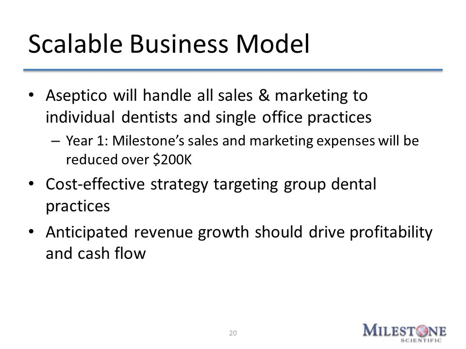Scalable Business Model Aseptico will handle all sales & marketing to individual dentists and single office practices – Year 1: Milestone's sales and