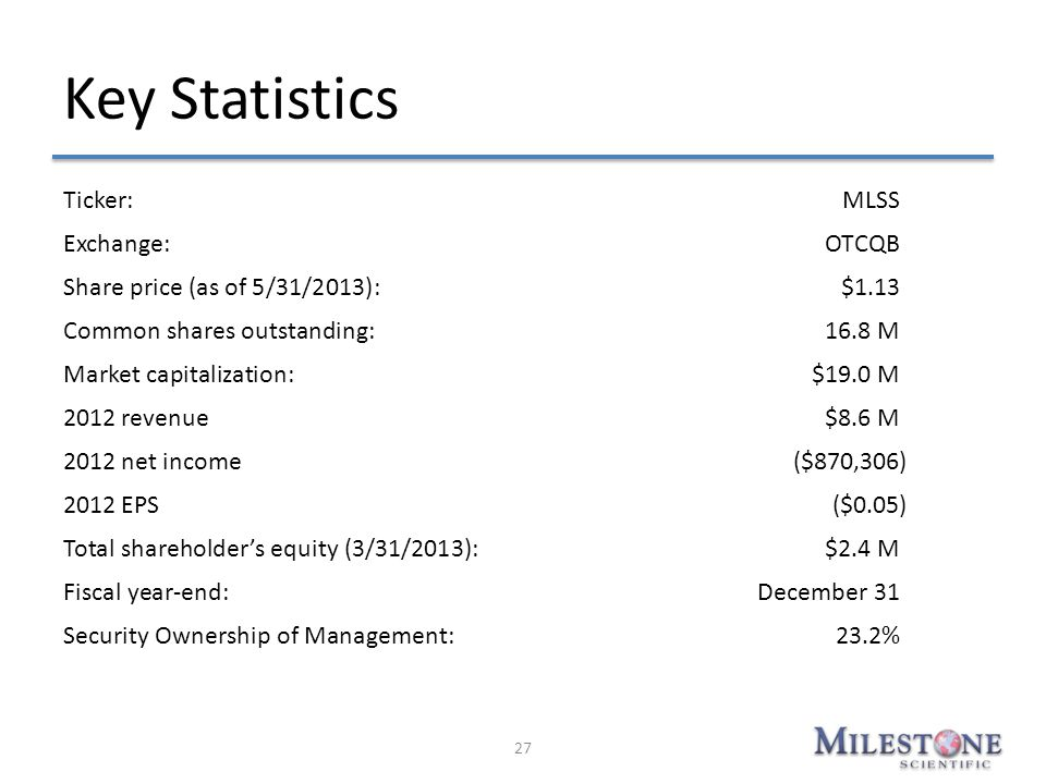 Key Statistics Ticker: MLSS Exchange: OTCQB Share price (as of 5/31/2013): $1.13 Common shares outstanding: 16.8 M Market capitalization: $19.0 M 2012