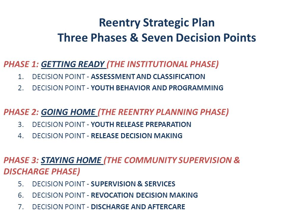 Reentry Strategic Plan Three Phases & Seven Decision Points PHASE 1: GETTING READY (THE INSTITUTIONAL PHASE) 1.DECISION POINT - ASSESSMENT AND CLASSIFICATION 2.DECISION POINT - YOUTH BEHAVIOR AND PROGRAMMING PHASE 2: GOING HOME (THE REENTRY PLANNING PHASE) 3.DECISION POINT - YOUTH RELEASE PREPARATION 4.DECISION POINT - RELEASE DECISION MAKING PHASE 3: STAYING HOME (THE COMMUNITY SUPERVISION & DISCHARGE PHASE) 5.DECISION POINT - SUPERVISION & SERVICES 6.DECISION POINT - REVOCATION DECISION MAKING 7.DECISION POINT - DISCHARGE AND AFTERCARE