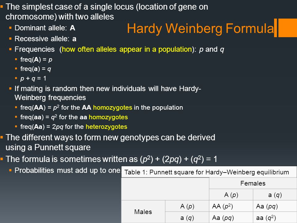 Hardy Weinberg Formula  The simplest case of a single locus (location of gene on chromosome) with two alleles  Dominant allele: A  Recessive allele: a  Frequencies (how often alleles appear in a population): p and q  freq(A) = p  freq(a) = q  p + q = 1  If mating is random then new individuals will have Hardy- Weinberg frequencies  freq(AA) = p 2 for the AA homozygotes in the population  freq(aa) = q 2 for the aa homozygotes  freq(Aa) = 2pq for the heterozygotes  The different ways to form new genotypes can be derived using a Punnett square  The formula is sometimes written as (p 2 ) + (2pq) + (q 2 ) = 1  Probabilities must add up to one.