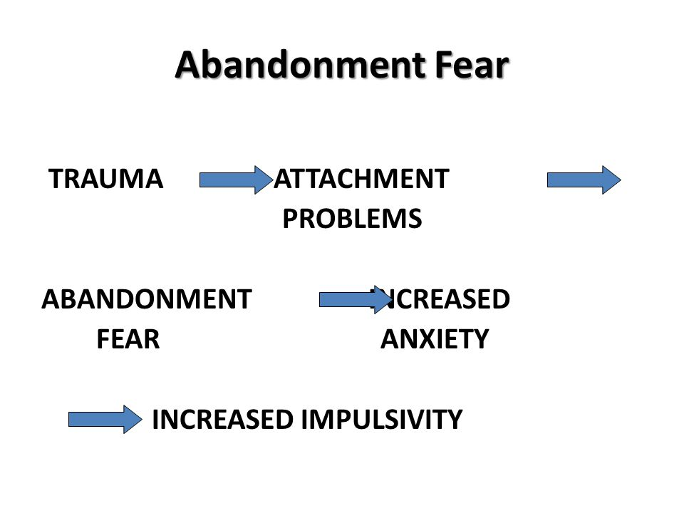 Abandonment Fear TRAUMA ATTACHMENT PROBLEMS ABANDONMENT INCREASED FEAR ANXIETY INCREASED IMPULSIVITY