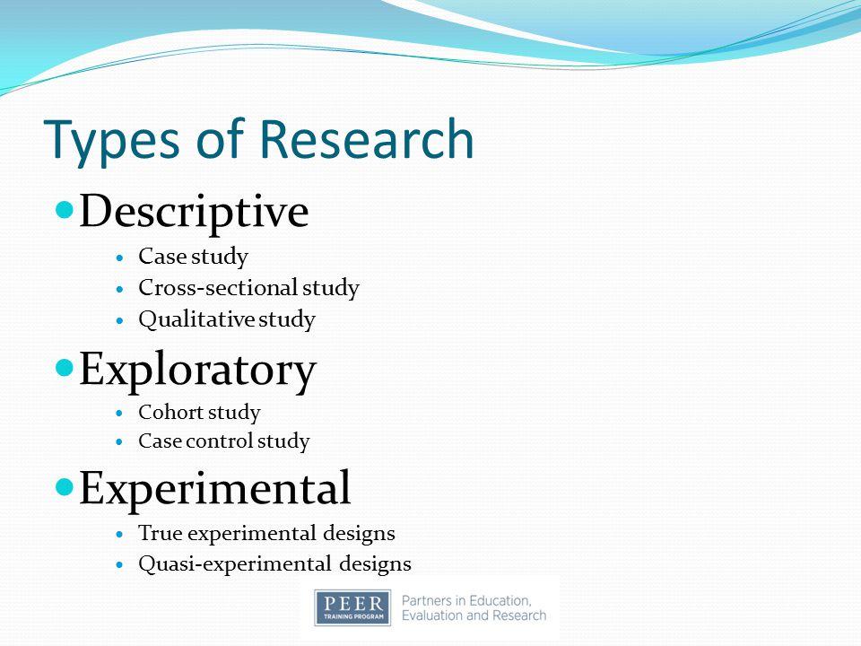 Descriptive Research Descriptive: investigator attempts to describe a group of individuals on a set of variables or characteristics.
