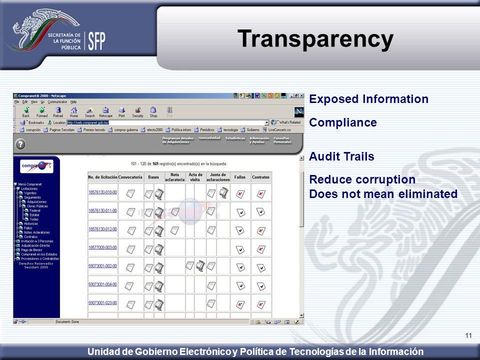 11 Transparency Unidad de Gobierno Electrónico y Política de Tecnologías de la Información Compliance Audit Trails Reduce corruption Does not mean eliminated Exposed Information