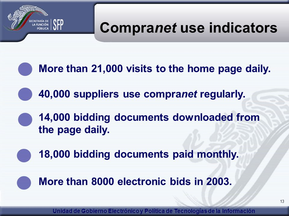 13 Compranet use indicators More than 21,000 visits to the home page daily. 40,000 suppliers use compranet regularly. 14,000 bidding documents downloa