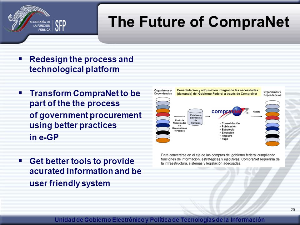 20 The Future of CompraNet Unidad de Gobierno Electrónico y Política de Tecnologías de la Información  Redesign the process and technological platform  Transform CompraNet to be part of the the process of government procurement using better practices in e-GP  Get better tools to provide acurated information and be user friendly system