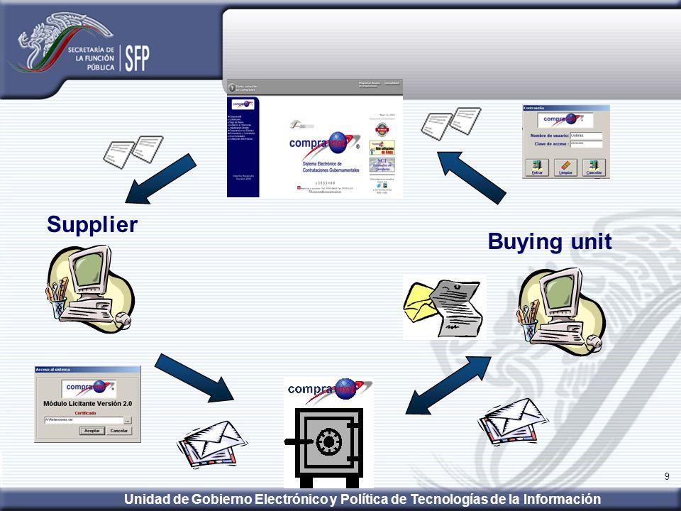 9 Supplier Buying unit Unidad de Gobierno Electrónico y Política de Tecnologías de la Información