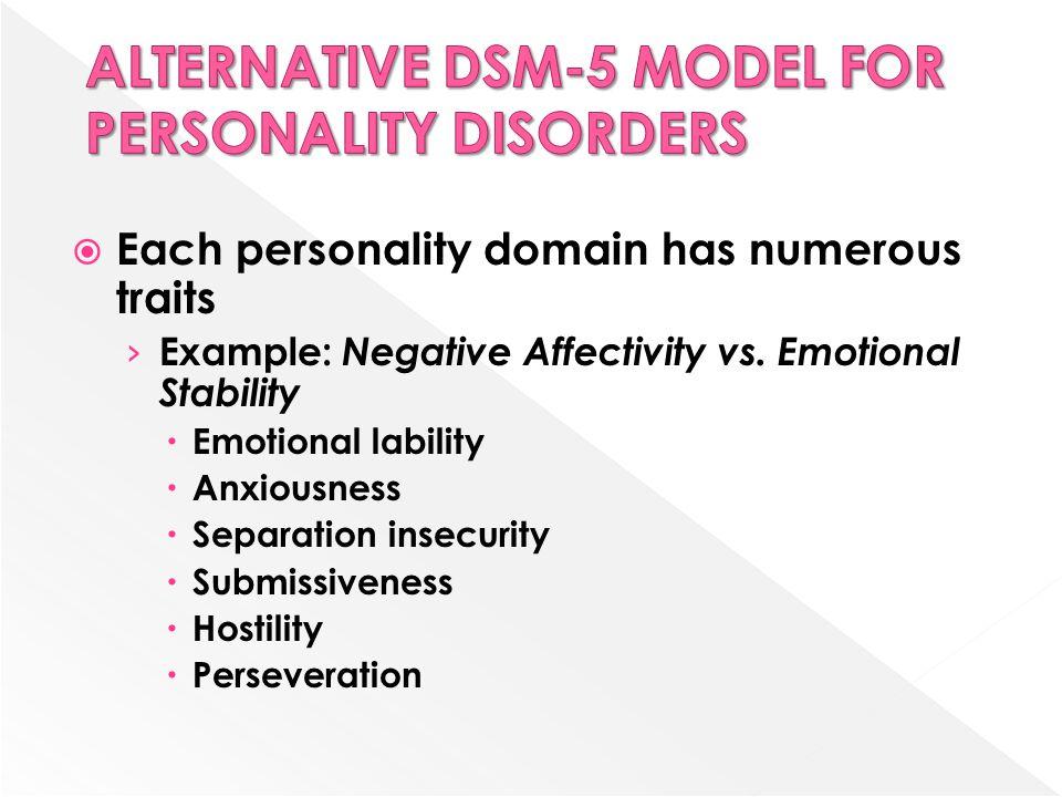  Each personality domain has numerous traits › Example: Negative Affectivity vs.