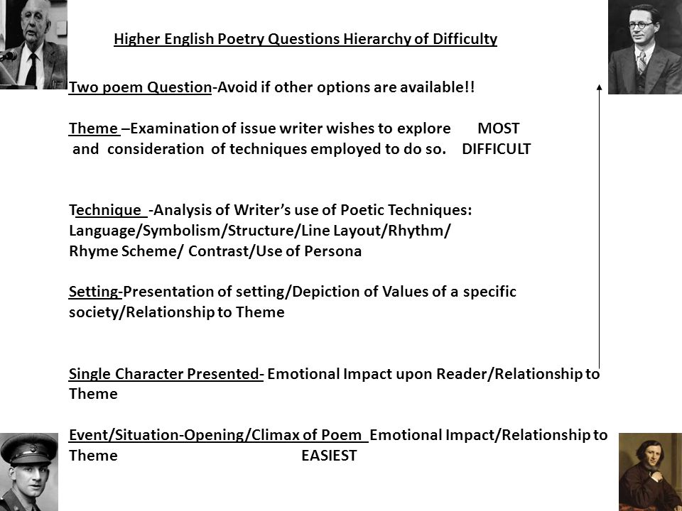 Two poem Question-Avoid if other options are available!! Theme –Examination of issue writer wishes to explore MOST and consideration of techniques emp