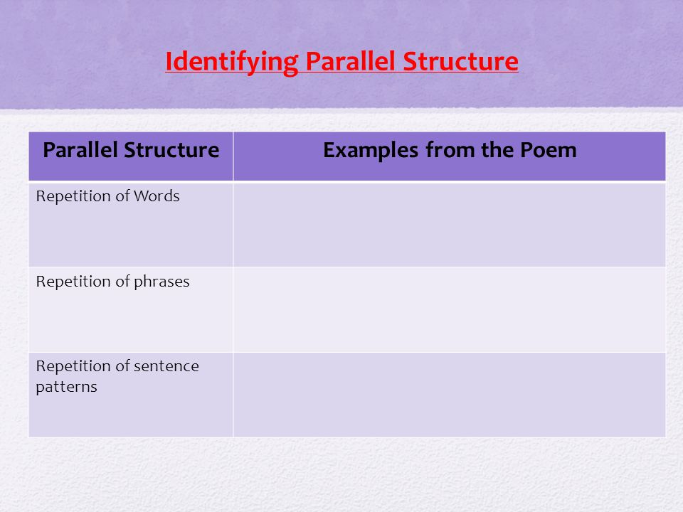 Take out your print outs of the slides: SoapStone: Analyzing Poetry S peaker: Who is the speaker of the poem.
