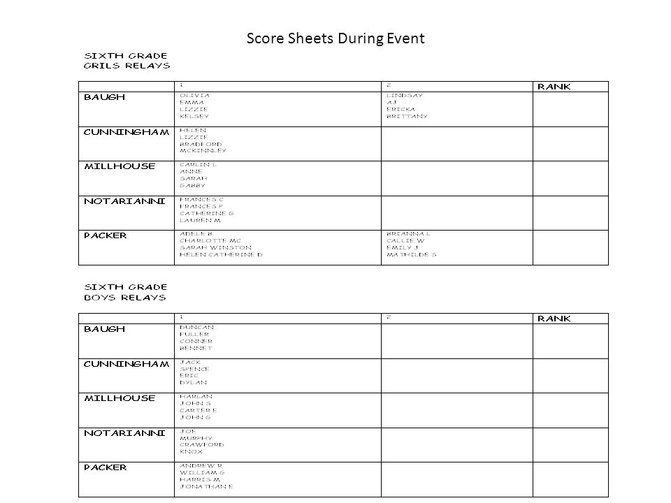 Score Sheets During Event