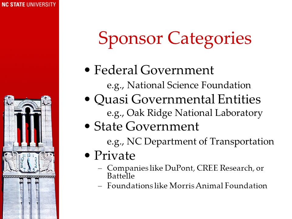 Sponsor Categories Federal Government e.g., National Science Foundation Quasi Governmental Entities e.g., Oak Ridge National Laboratory State Government e.g., NC Department of Transportation Private –Companies like DuPont, CREE Research, or Battelle –Foundations like Morris Animal Foundation
