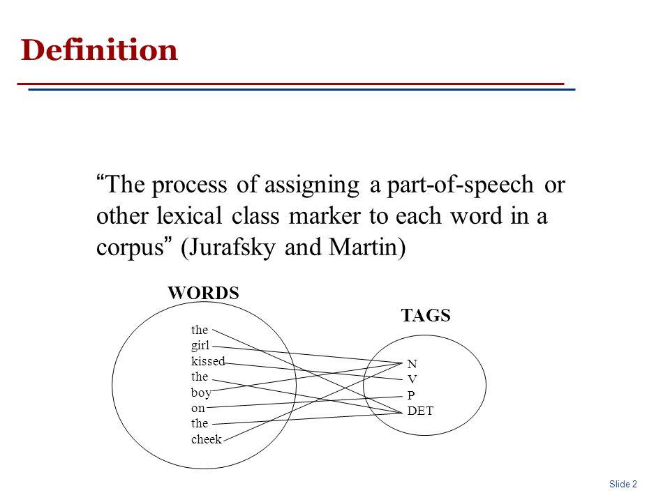 Slide 23 Sample ENGTWOL Lexicon Demo: http://www2.lingsoft.fi/cgi-bin/engtwolhttp://www2.lingsoft.fi/cgi-bin/engtwol