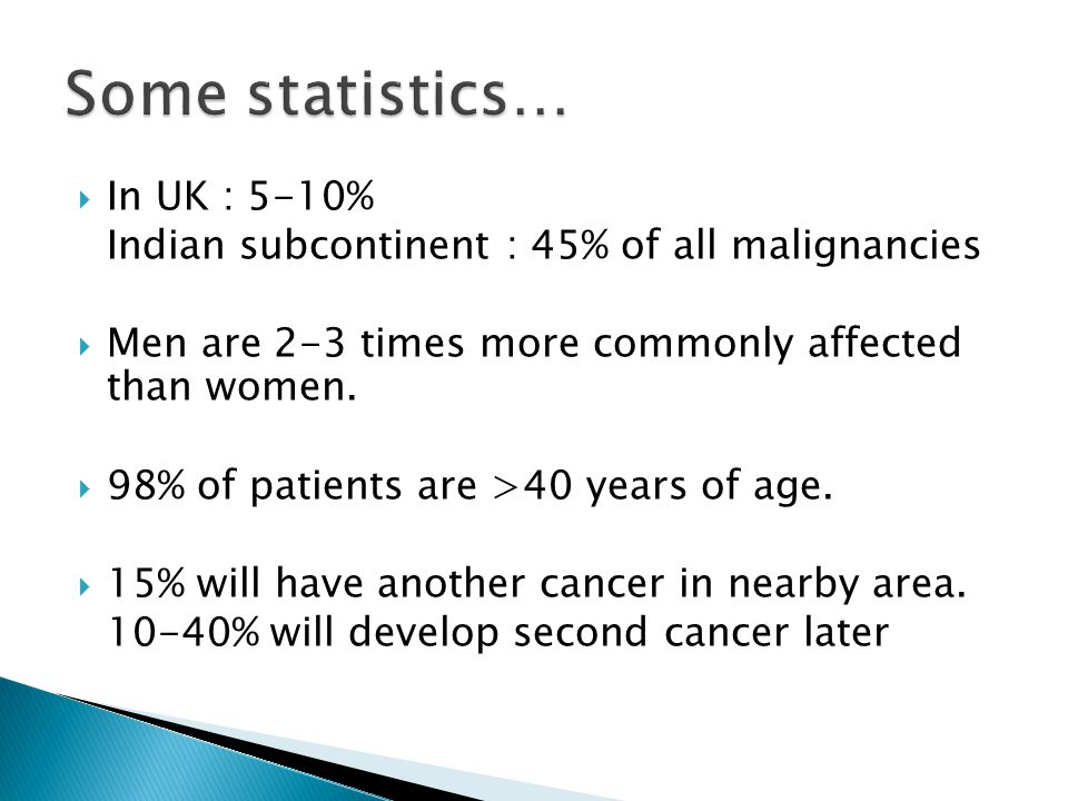  In UK : 5-10% Indian subcontinent : 45% of all malignancies  Men are 2-3 times more commonly affected than women.