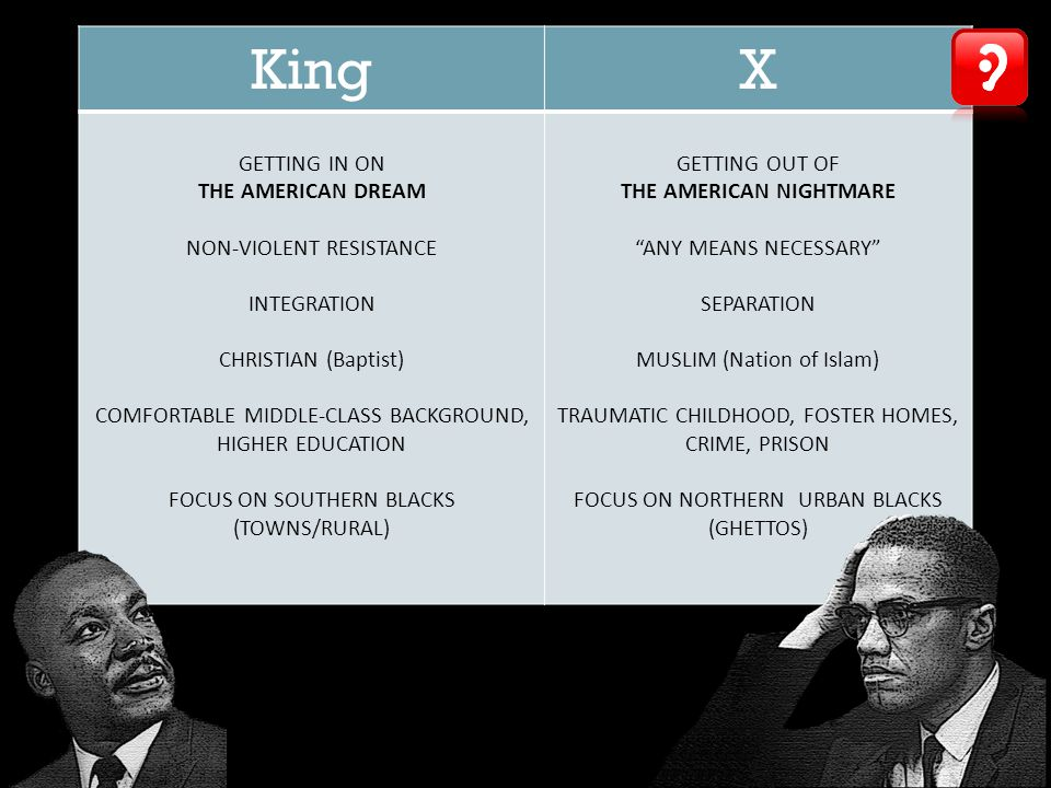 KingX GETTING IN ON THE AMERICAN DREAM NON-VIOLENT RESISTANCE INTEGRATION CHRISTIAN (Baptist) COMFORTABLE MIDDLE-CLASS BACKGROUND, HIGHER EDUCATION FOCUS ON SOUTHERN BLACKS (TOWNS/RURAL) GETTING OUT OF THE AMERICAN NIGHTMARE ANY MEANS NECESSARY SEPARATION MUSLIM (Nation of Islam) TRAUMATIC CHILDHOOD, FOSTER HOMES, CRIME, PRISON FOCUS ON NORTHERN URBAN BLACKS (GHETTOS)