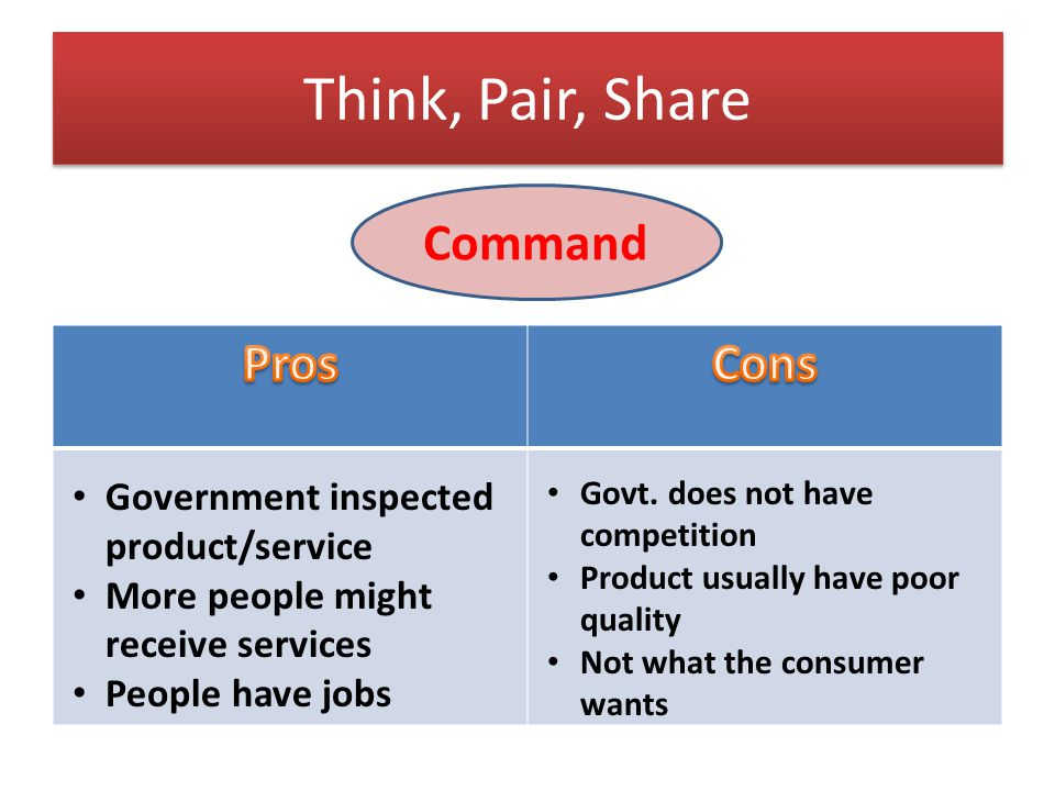 Think, Pair, Share Command Government inspected product/service More people might receive services People have jobs Govt. does not have competition Pr