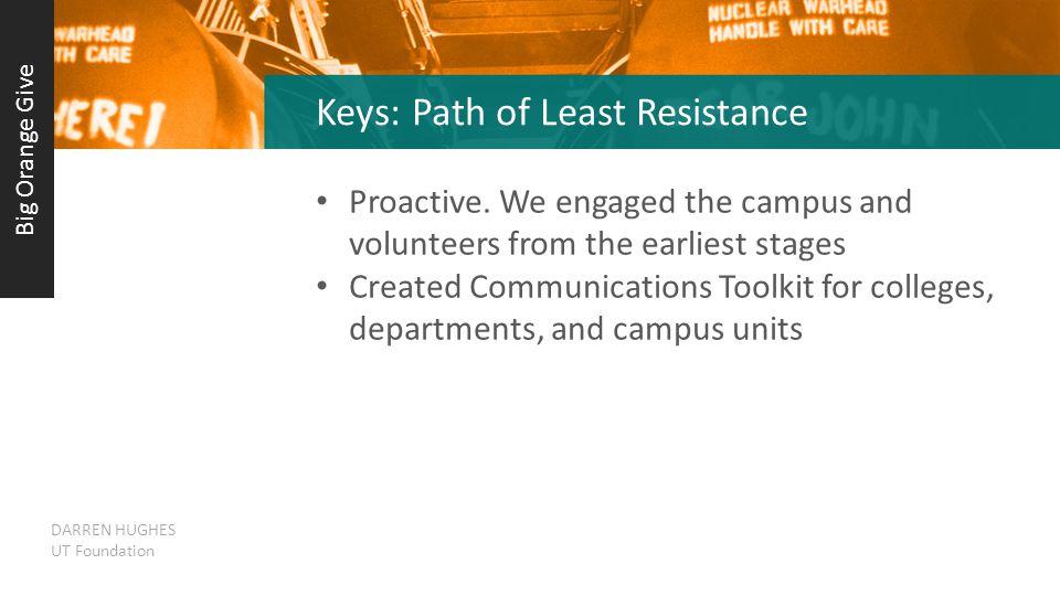 Keys: Path of Least Resistance Big Orange Give DARREN HUGHES UT Foundation Proactive.