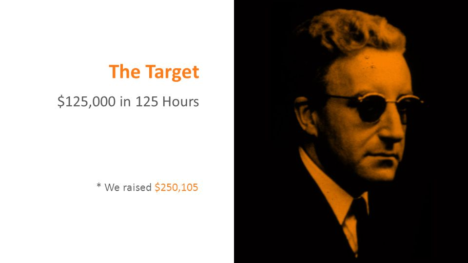 The Target $125,000 in 125 Hours * We raised $250,105