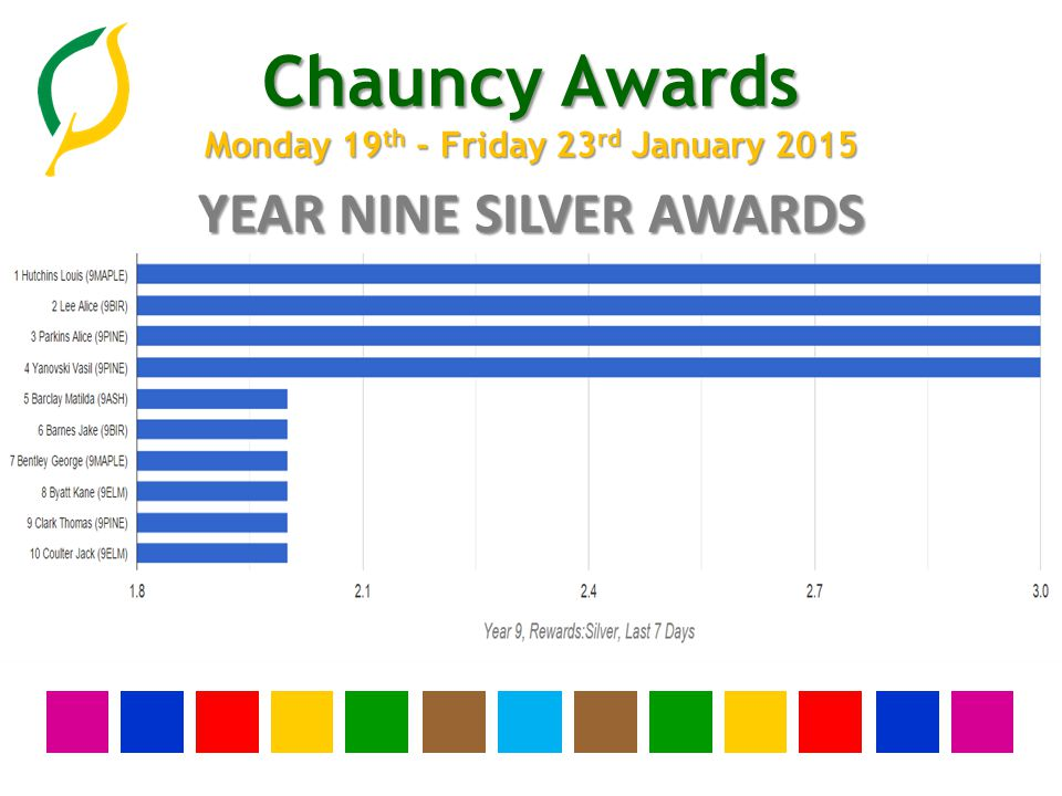 Chauncy Awards Monday 19 th - Friday 23 rd January 2015 YEAR EIGHT SILVER AWARDS