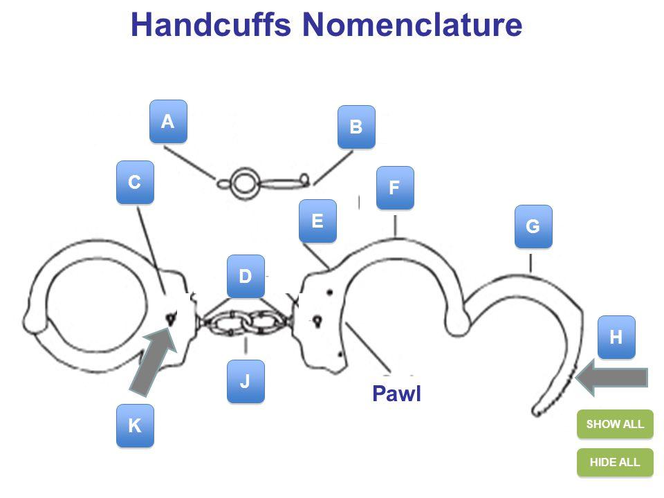 10 Handcuffs Nomenclature HIDE ALL SHOW ALL A A B B C C J J H H G G F F K K D D E E Pawl