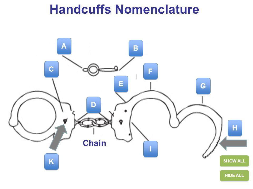11 Handcuffs Nomenclature HIDE ALL SHOW ALL A A B B C C H H G G F F I I K K D D E E Chain