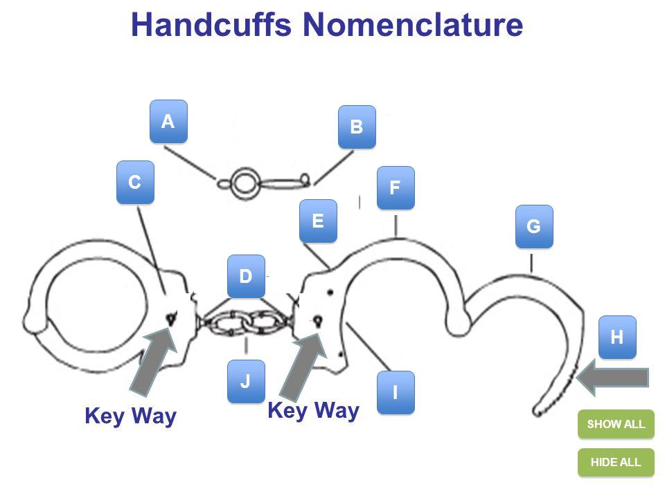 12 Handcuffs Nomenclature HIDE ALL SHOW ALL A A B B C C J J H H G G F F I I D D E E Key Way