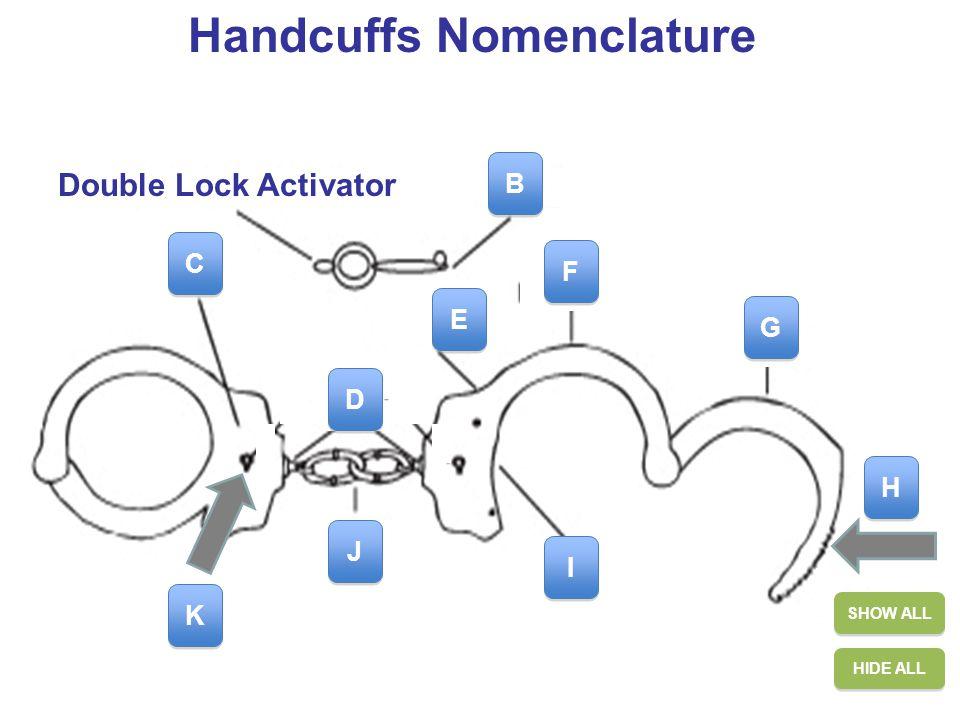 2 Handcuffs Nomenclature HIDE ALL SHOW ALL B B C C J J H H G G F F I I K K D D E E Double Lock Activator